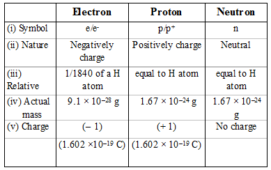 how to remember protons neutrons and electrons