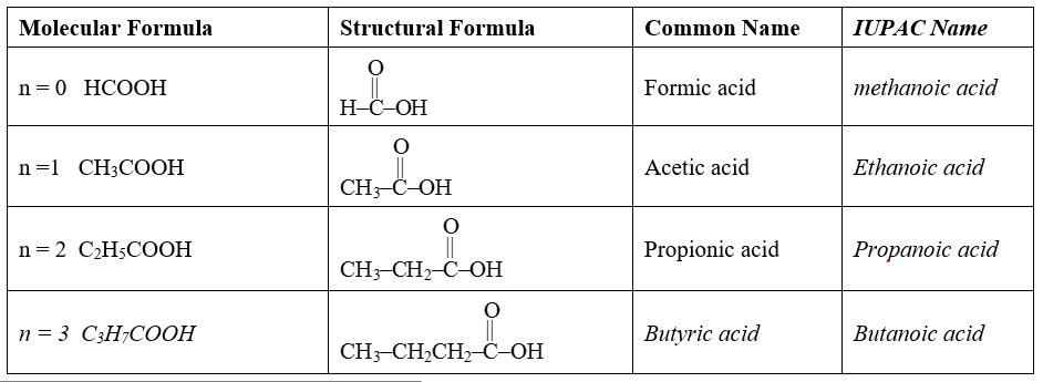 a comparison of acids and bases two groups of chemical compounds Twenty-two amino acids  gramicidin is a polypeptide made up from mixture of d- and l-amino acids other compounds  when additional chemical groups.