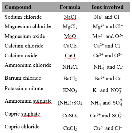 The Electrovalent Bond Chemistry