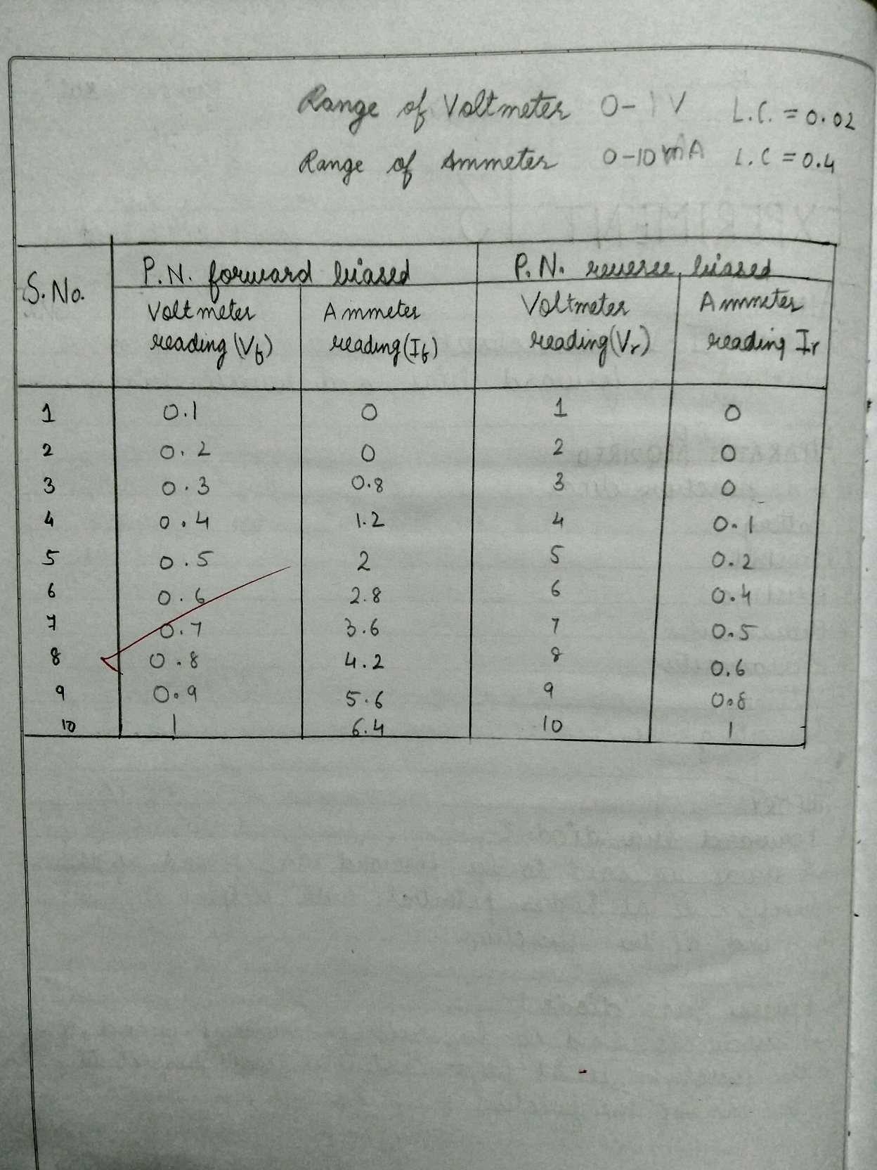 Most Prospecting Questions In Physics Ii For Cbse 2017 Sample Questions