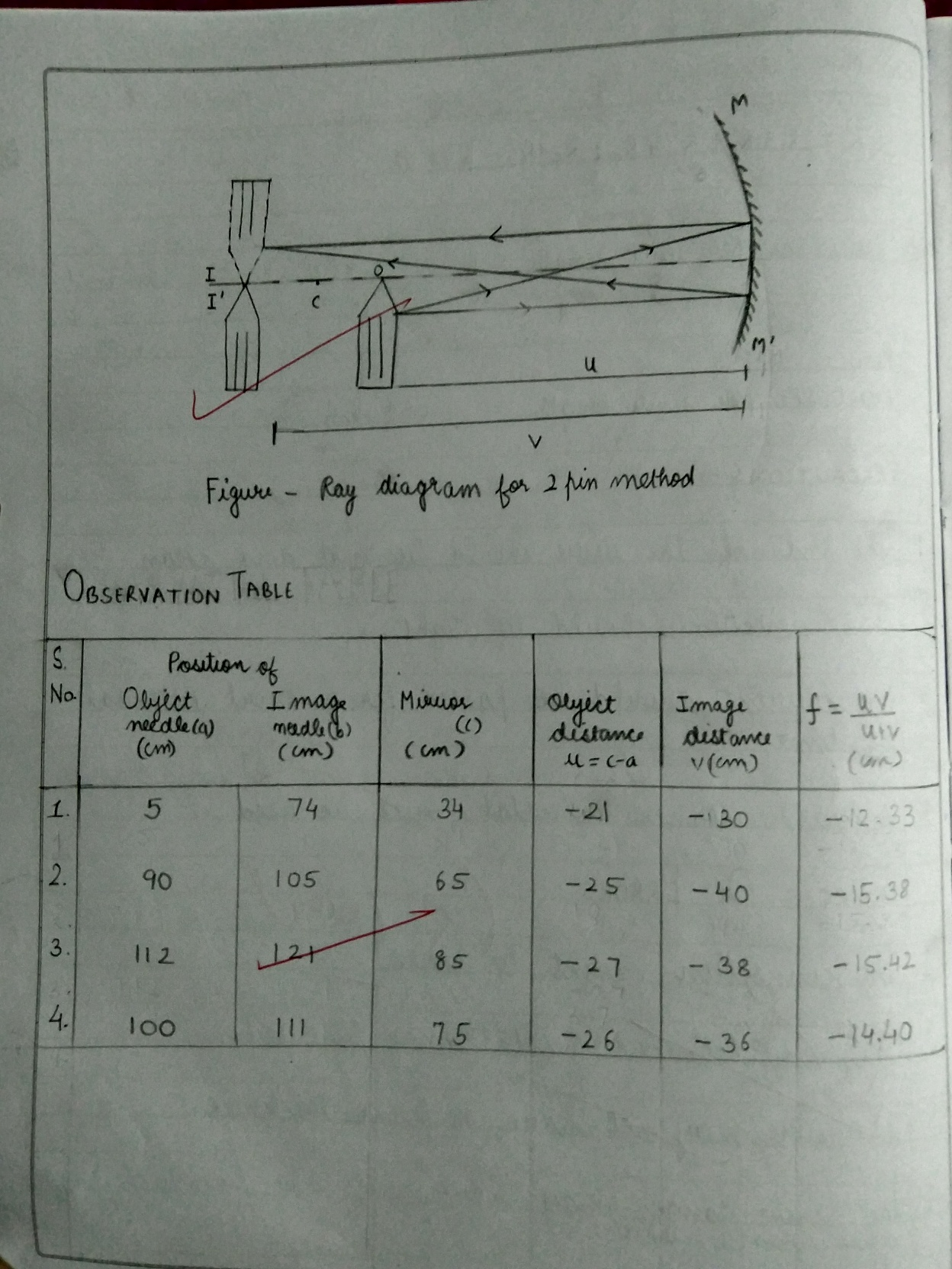 Most Prospecting Questions in PHYSICS-II for CBSE-2017